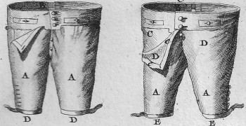Culottes: 18rh-century smart pants. Wikipedia